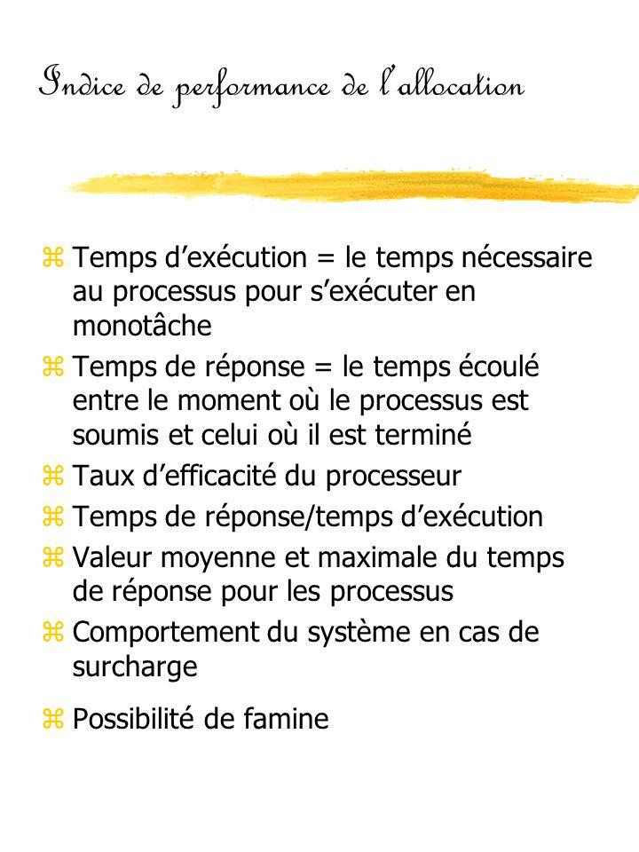 Indice de performance de l'allocation zTemps d'exécution = le temps nécessaire au processus pour s'exécuter en monotâche zTemps de réponse = le temps