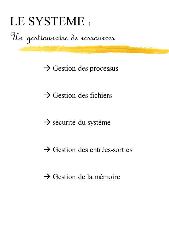 LE SYSTEME : Un gestionnaire de ressources  Gestion des processus  Gestion des fichiers  sécurité du système  Gestion des entrées-sorties  Gestio
