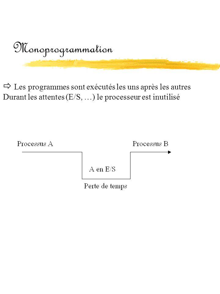 Ordonnancement zUn processus libère le processeur quand –Son quantum est fini –Il fait une E/S xQuestion : Quel est le nouveau processus à élire .
