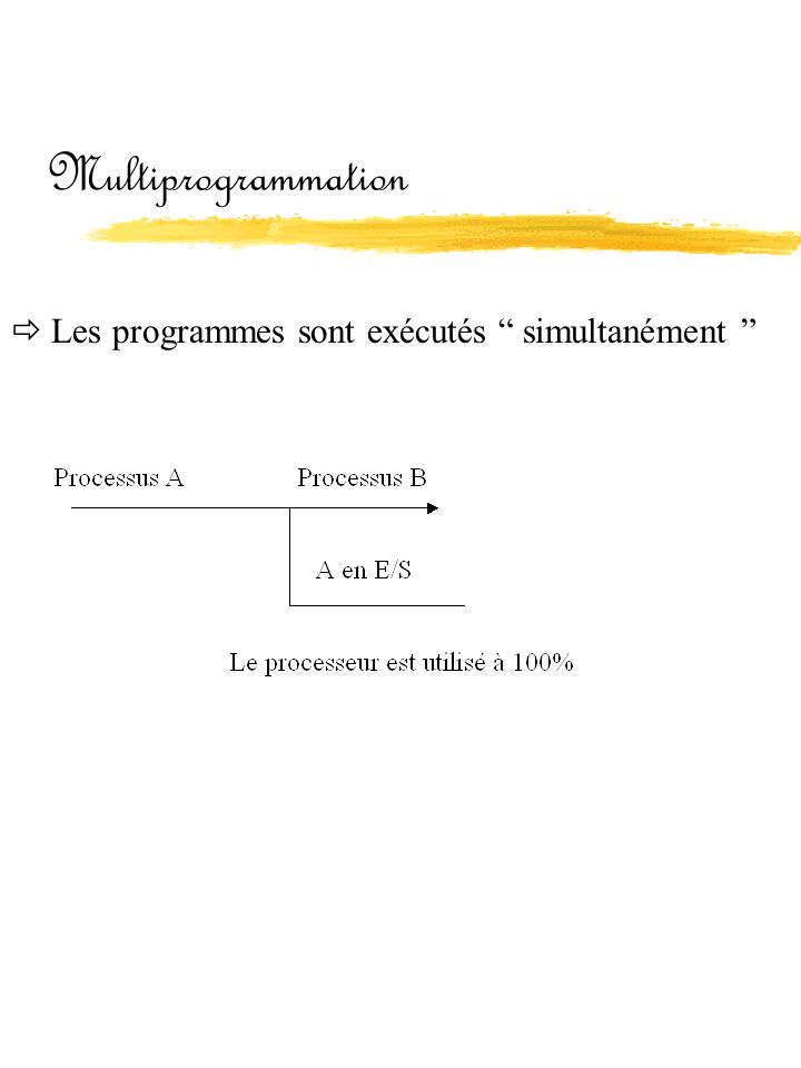 "Multiprogrammation  Les programmes sont exécutés "" simultanément """