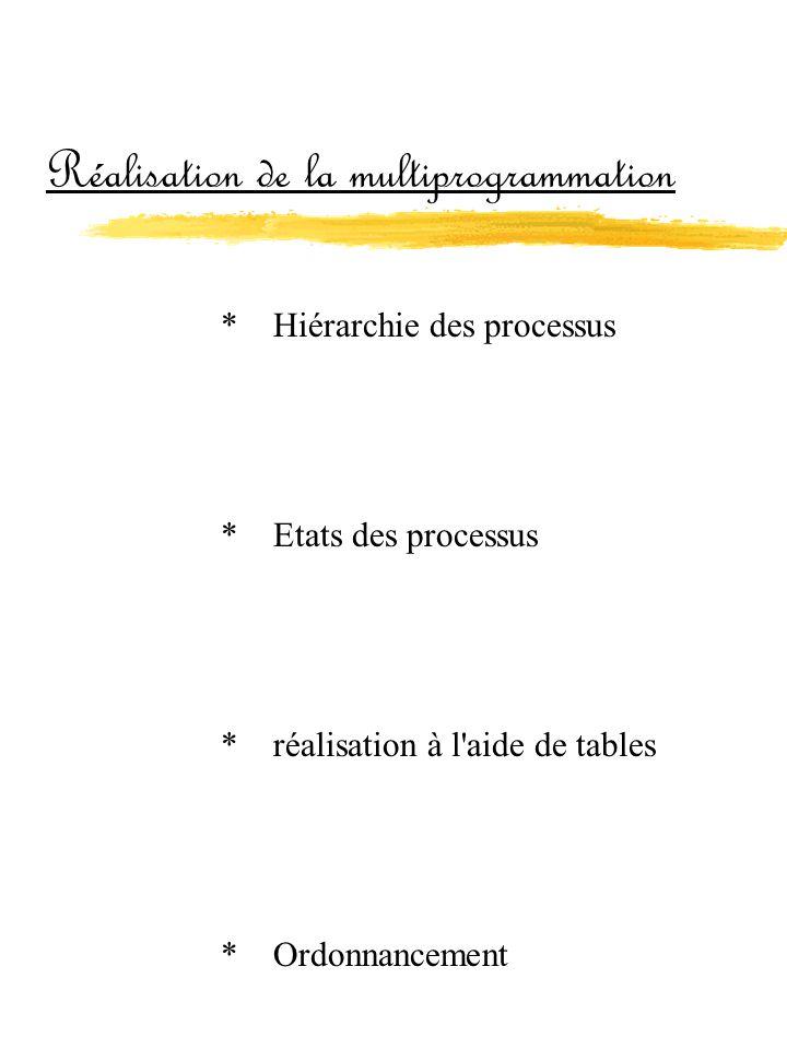 Réalisation de la multiprogrammation *Hiérarchie des processus *Etats des processus *réalisation à l'aide de tables *Ordonnancement