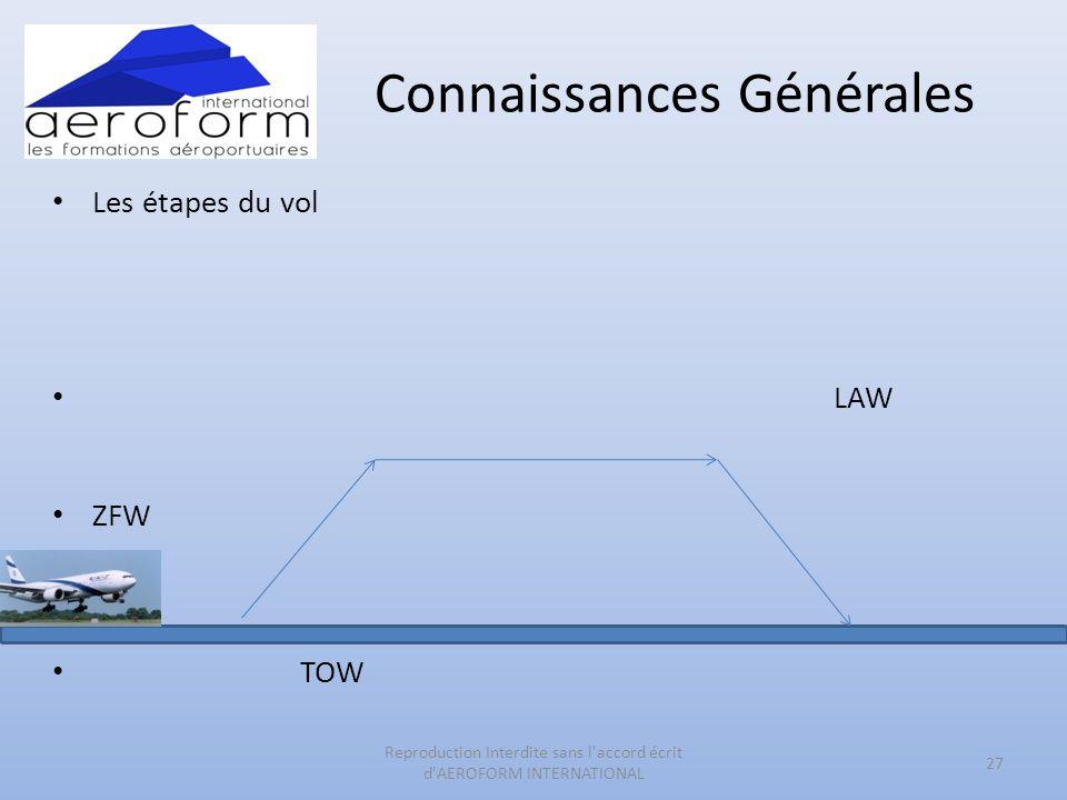 Connaissances Générales • Les étapes du vol • LAW • ZFW • TOW 27 Reproduction Interdite sans l'accord écrit d'AEROFORM INTERNATIONAL
