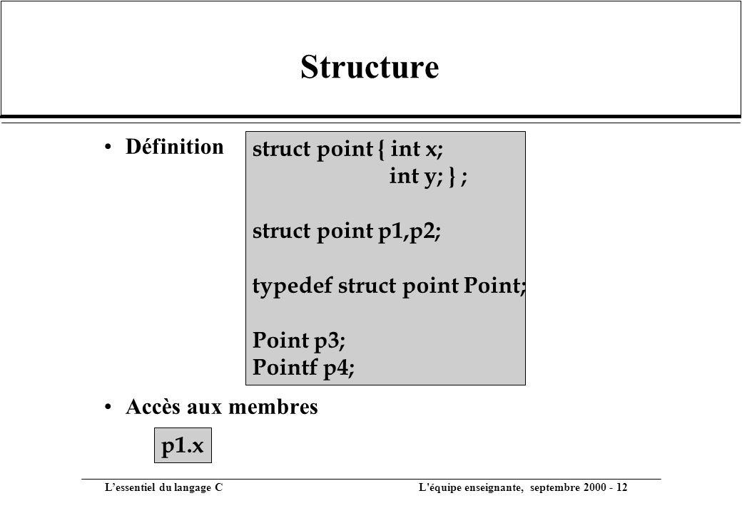 L'essentiel du langage C L équipe enseignante, septembre 2000 - 12 Structure •Définition •Accès aux membres struct point { int x; int y; } ; struct point p1,p2; typedef struct point Point; Point p3; Pointf p4; p1.x