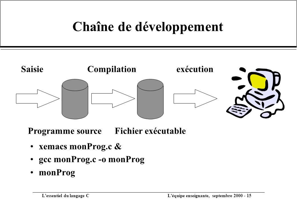 L'essentiel du langage C L équipe enseignante, septembre 2000 - 15 Chaîne de développement Compilation Programme sourceFichier exécutable •xemacs monProg.c & •gcc monProg.c -o monProg •monProg Saisieexécution