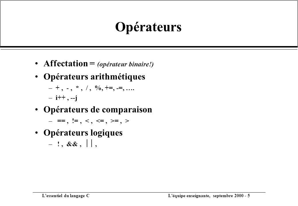 L'essentiel du langage C L équipe enseignante, septembre 2000 - 5 Opérateurs •Affectation = (opérateur binaire!) •Opérateurs arithmétiques –+, -, *, /, %, +=, -=, ….