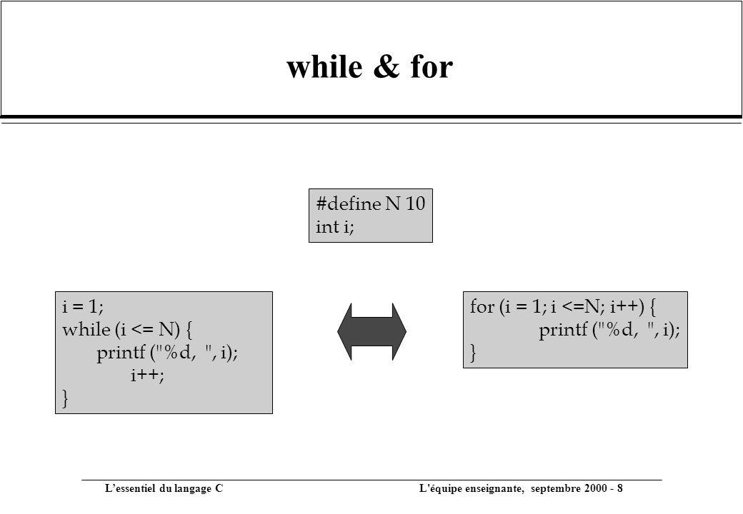 L'essentiel du langage C L équipe enseignante, septembre 2000 - 9 Définition de types •Définition de types scalaires –typedef int Naturel; –typedef enum {FAUX,VRAI} Booleen; •Définition de types tableau –#define N 10 –#define M 20 –typedef int Tableau1D[N]; –typedef int Tableau2D[N][M]; •Définition de types structure –typedef struct pointf { float x; float y; } Pointf;