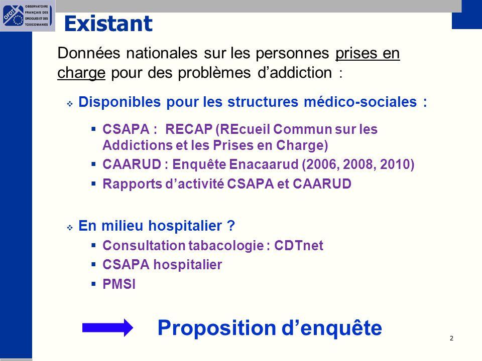 2 2 Existant Données nationales sur les personnes prises en charge pour des problèmes d'addiction :  Disponibles pour les structures médico-sociales