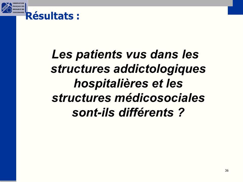 36 Résultats : Les patients vus dans les structures addictologiques hospitalières et les structures médicosociales sont-ils différents ?