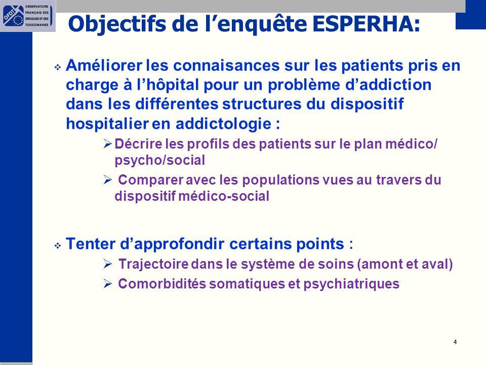4 4 Objectifs de l'enquête ESPERHA:  Améliorer les connaisances sur les patients pris en charge à l'hôpital pour un problème d'addiction dans les dif