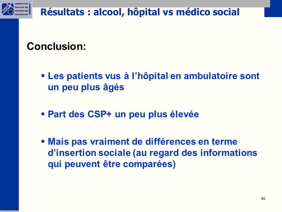 40 Résultats : alcool, hôpital vs médico social Conclusion:  Les patients vus à l'hôpital en ambulatoire sont un peu plus âgés  Part des CSP+ un peu plus élevée  Mais pas vraiment de différences en terme d'insertion sociale (au regard des informations qui peuvent être comparées)