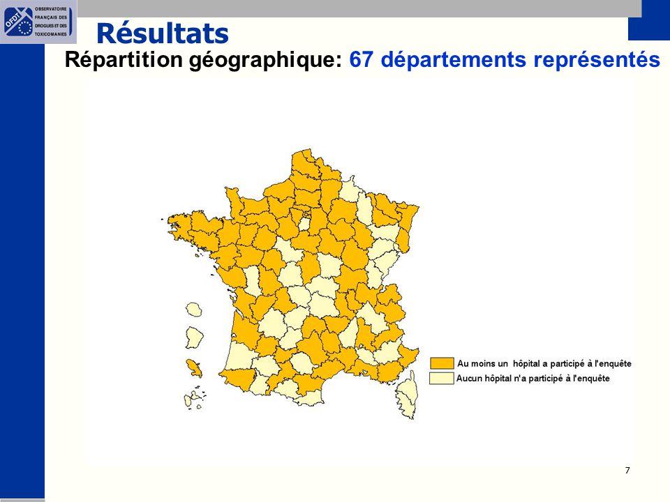 7 7 Résultats Répartition géographique: 67 départements représentés