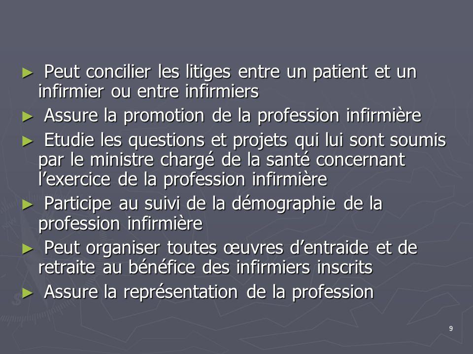 9 ► Peut concilier les litiges entre un patient et un infirmier ou entre infirmiers ► Assure la promotion de la profession infirmière ► Etudie les que