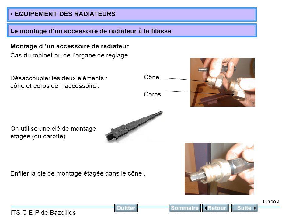 Diapo 3 ITS C E P de Bazeilles • EQUIPEMENT DES RADIATEURS Le montage d'un accessoire de radiateur à la filasse Désaccoupler les deux éléments : cône