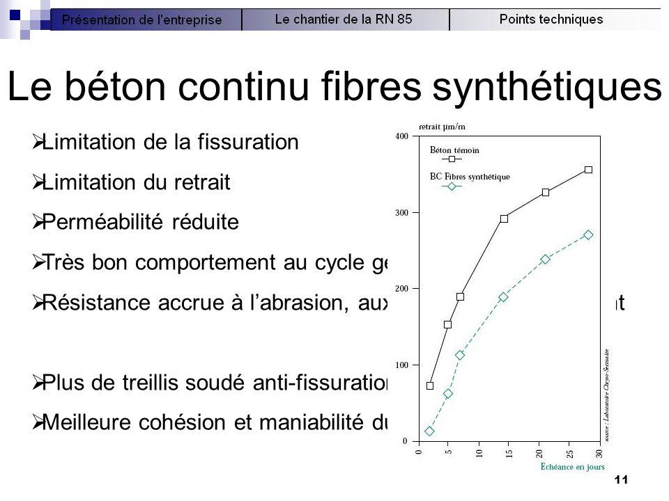 11 Le béton continu fibres synthétiques  Limitation de la fissuration  Limitation du retrait  Perméabilité réduite  Très bon comportement au cycle