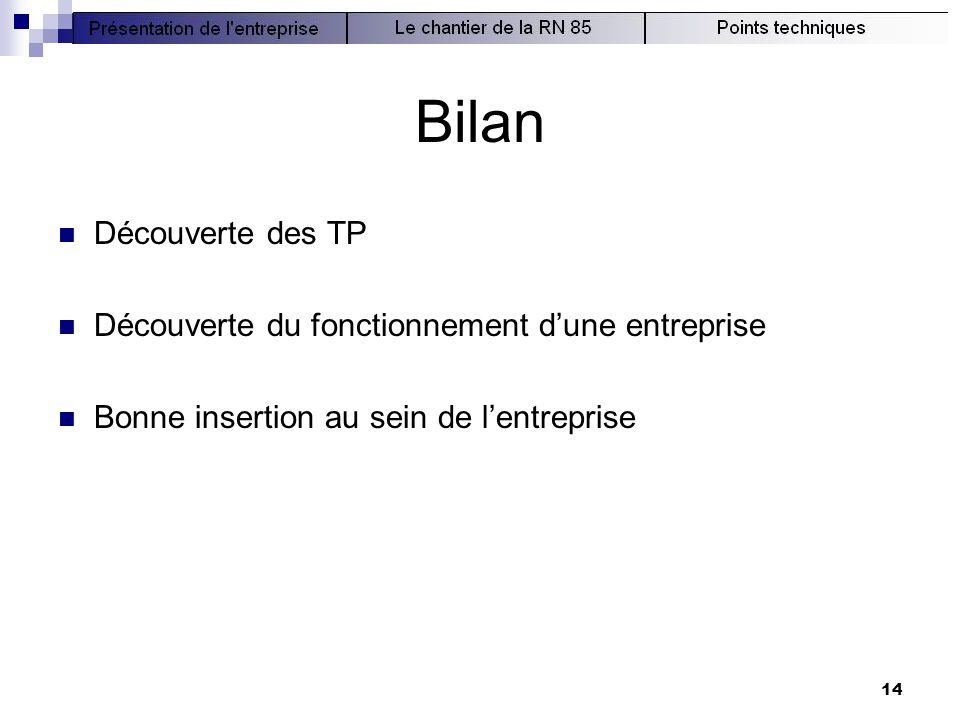 14 Bilan  Découverte des TP  Découverte du fonctionnement d'une entreprise  Bonne insertion au sein de l'entreprise