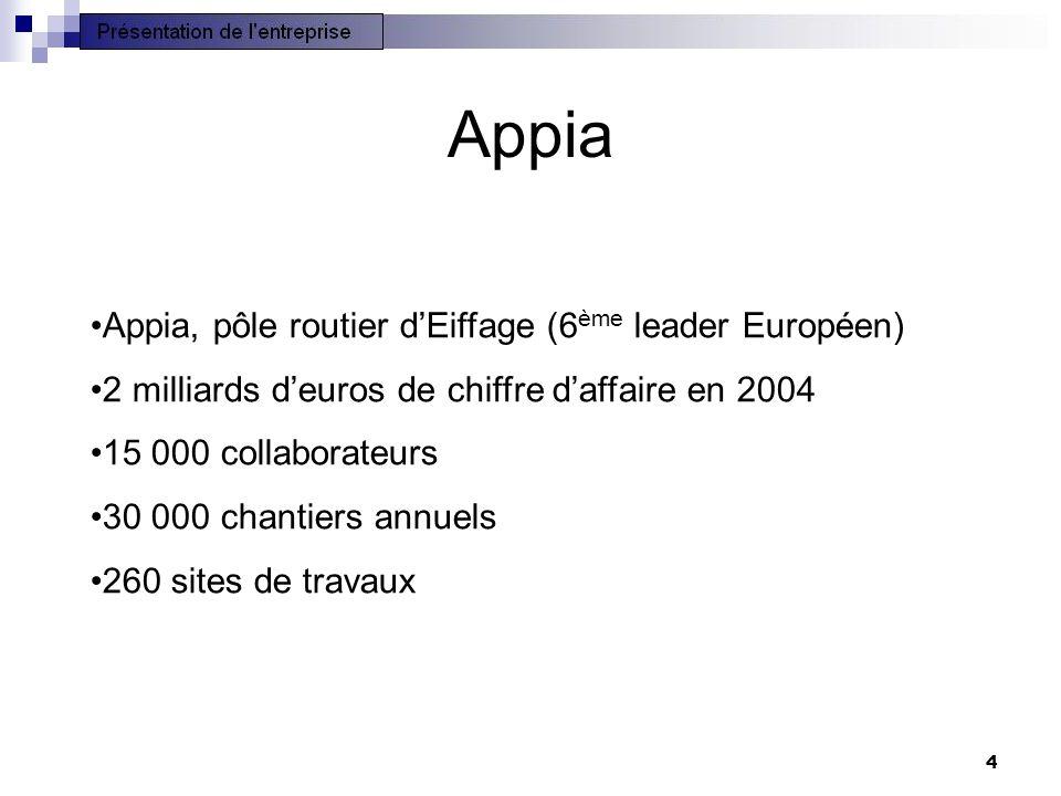 4 Appia •Appia, pôle routier d'Eiffage (6 ème leader Européen) •2 milliards d'euros de chiffre d'affaire en 2004 •15 000 collaborateurs •30 000 chanti