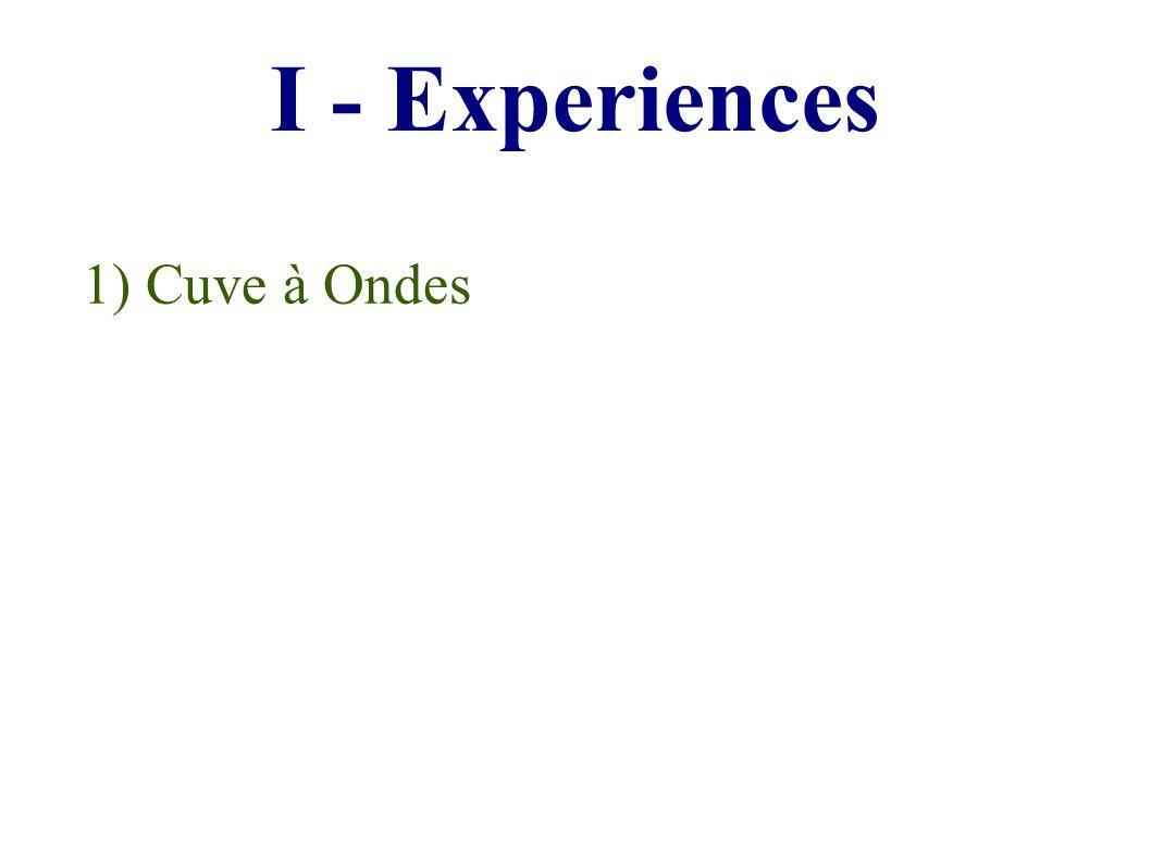 I - Experiences 1) Cuve à Ondes