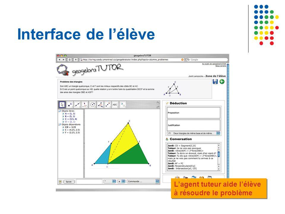 Interface de l'enseignant Problèmes Stratégies Messages Création et composition de l'univers de résolution Fichiers