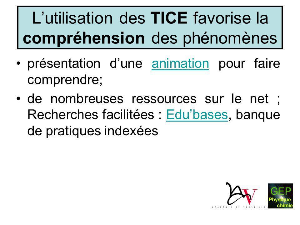 L'utilisation des TICE favorise la compréhension des phénomènes •présentation d'une animation pour faire comprendre;animation •de nombreuses ressource