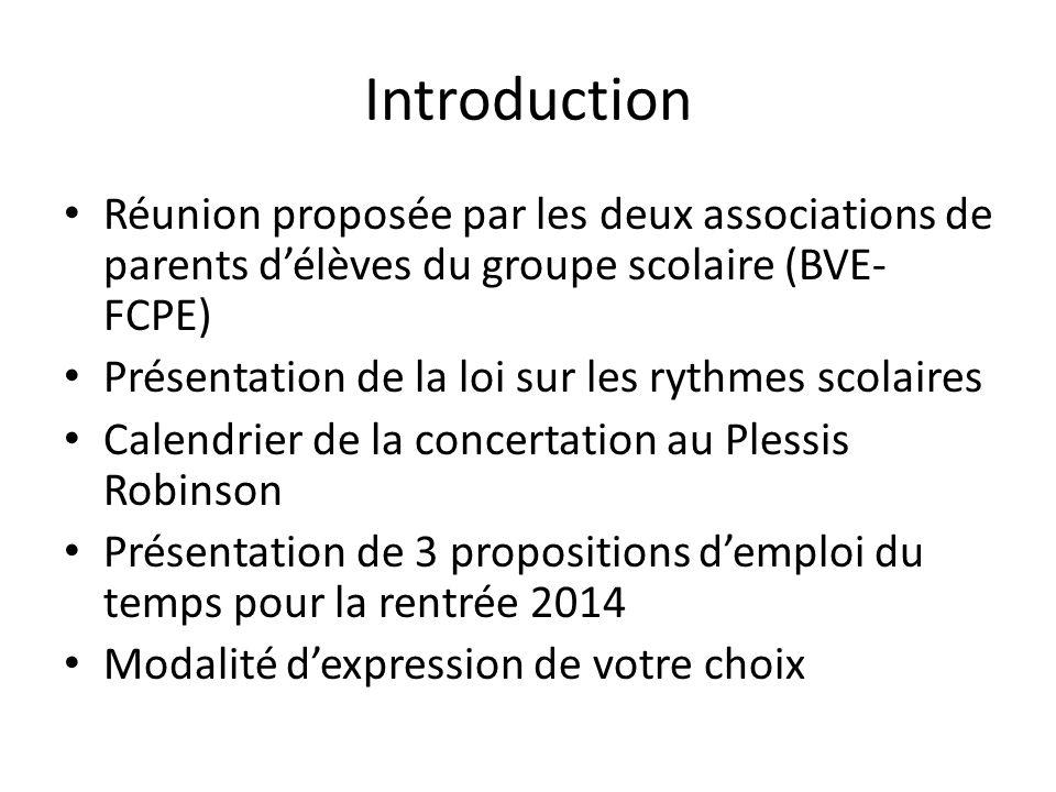 Introduction • Réunion proposée par les deux associations de parents d'élèves du groupe scolaire (BVE- FCPE) • Présentation de la loi sur les rythmes