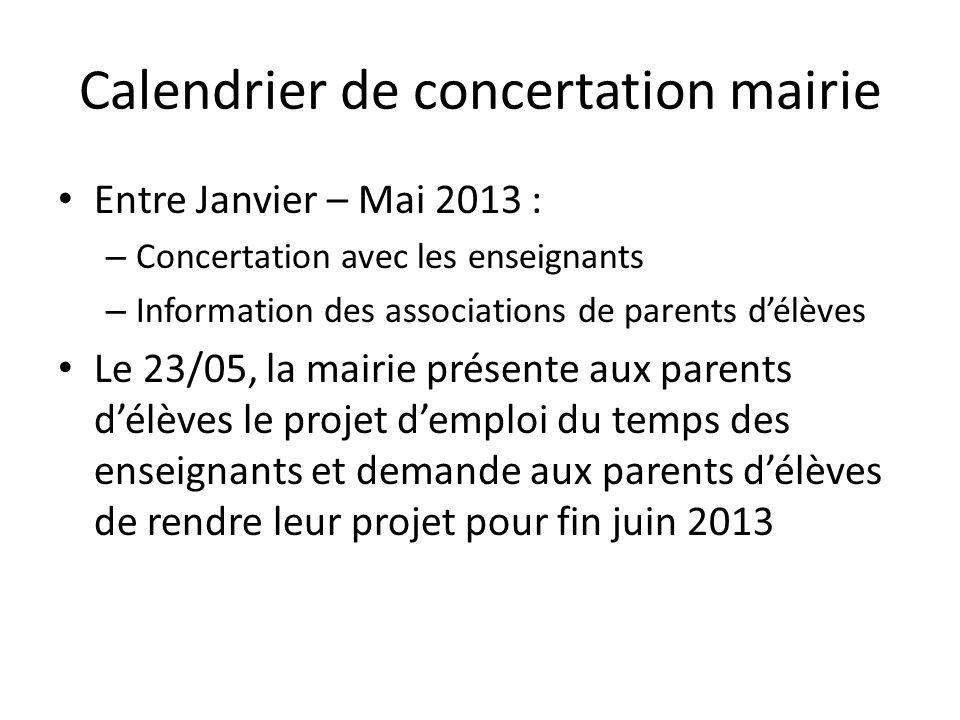 Calendrier de concertation mairie • Entre Janvier – Mai 2013 : – Concertation avec les enseignants – Information des associations de parents d'élèves