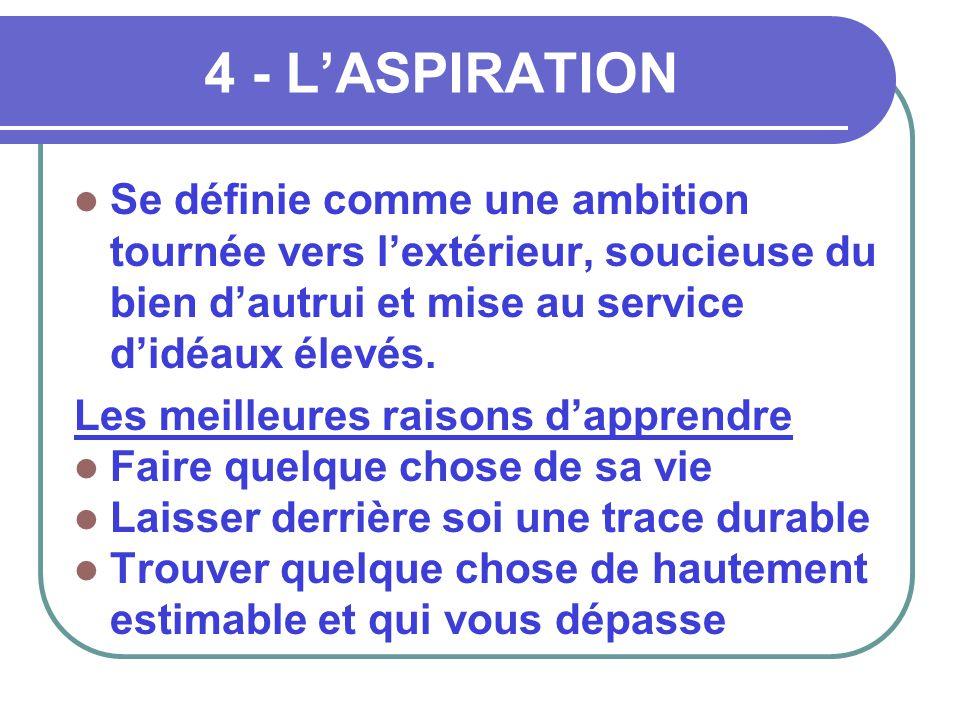 4 - L'ASPIRATION  Se définie comme une ambition tournée vers l'extérieur, soucieuse du bien d'autrui et mise au service d'idéaux élevés. Les meilleur