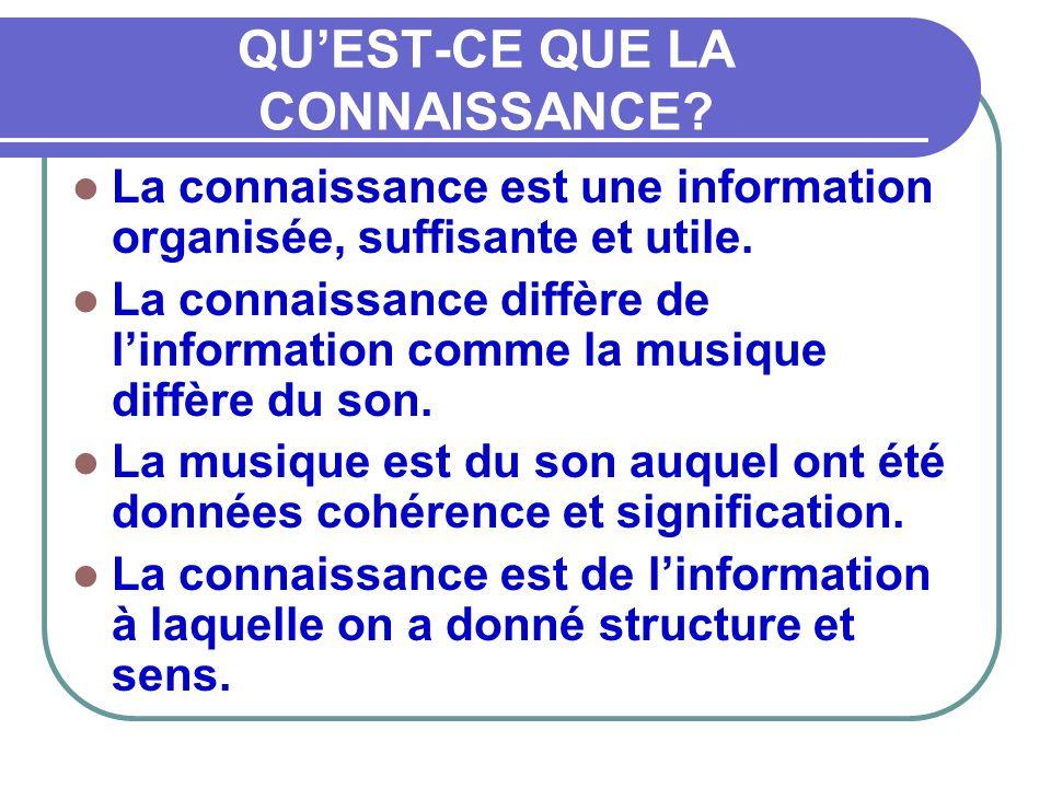 QU'EST-CE QUE LA CONNAISSANCE?  La connaissance est une information organisée, suffisante et utile.  La connaissance diffère de l'information comme