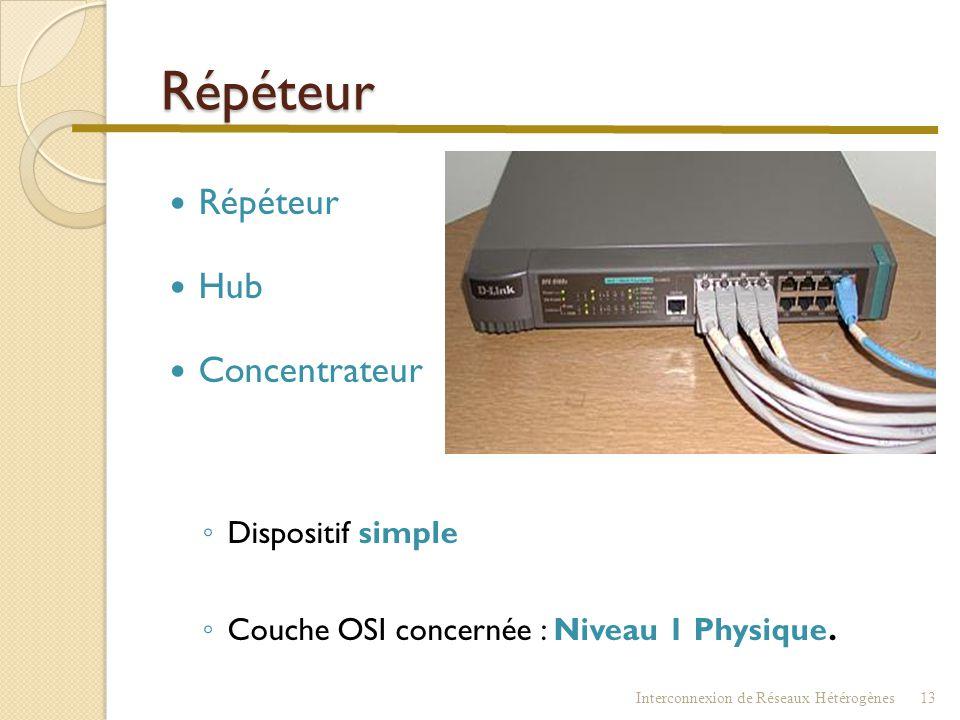 Interconnexion : Répéteur Interconnexion de Réseaux Hétérogènes12 Commutateur Répéteur Routeur