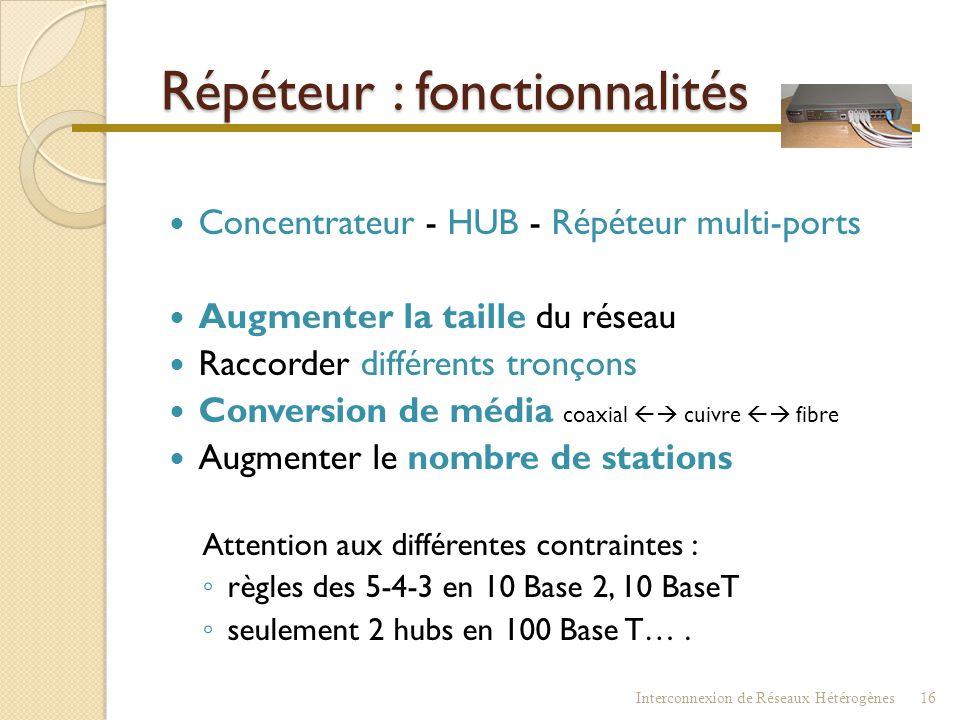 Répéteur  Principes de fonctionnement ◦ Reçoit les bits de la trame sur ses ports (MDI) ◦ Réexpédie sur les ports (multi-ports) ◦ Ne fait aucun contr