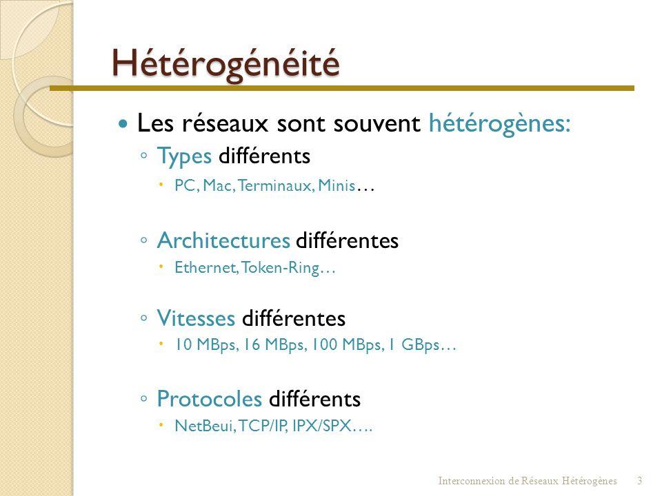 Introduction  Trois grands types de constituants ◦ Réseaux Locaux  (Ethernet, Token-Ring…) ◦ Réseaux Longue Distance ou réseaux de transport  (Rése
