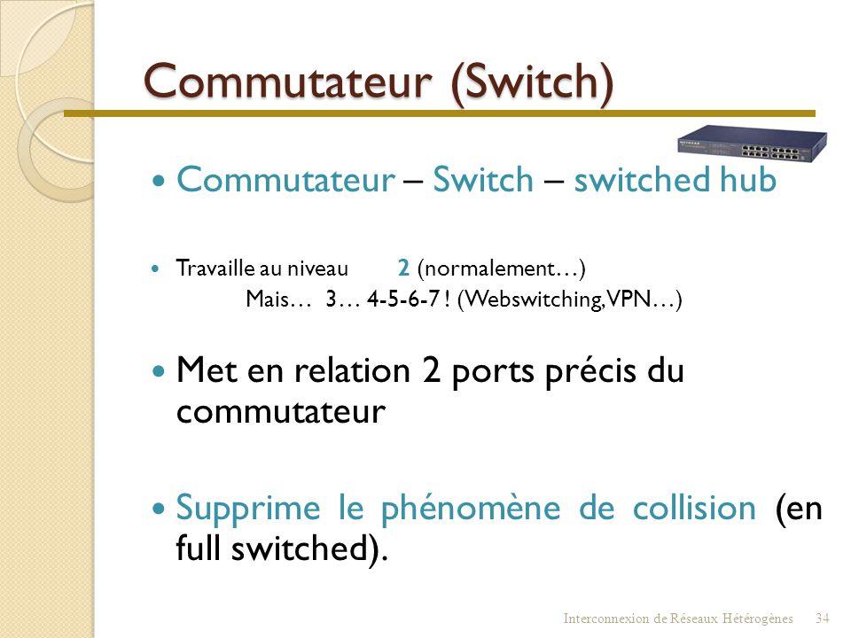 Interconnexion : commutateur Interconnexion de Réseaux Hétérogènes33 Commutateur Répéteur Routeur Commutateur ? Commutateur ? Commutateur ? Commutateu