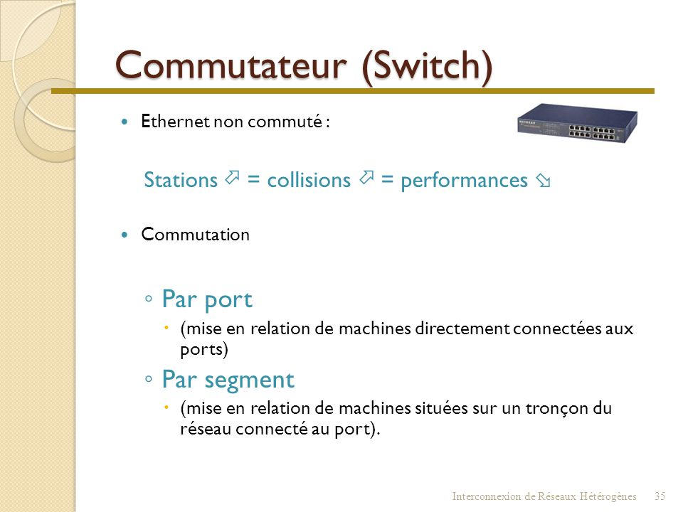 Commutateur (Switch)  Commutateur – Switch – switched hub  Travaille au niveau2 (normalement…) Mais… 3… 4-5-6-7 ! (Webswitching, VPN…)  Met en rela