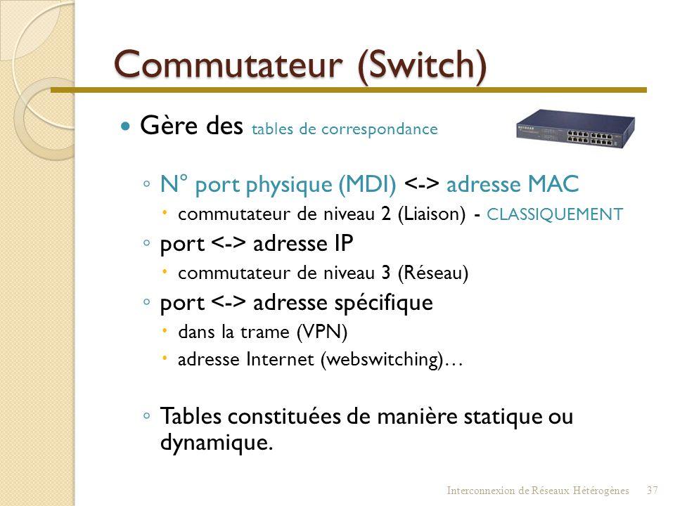 Commutateur (Switch) : port Interconnexion de Réseaux Hétérogènes36