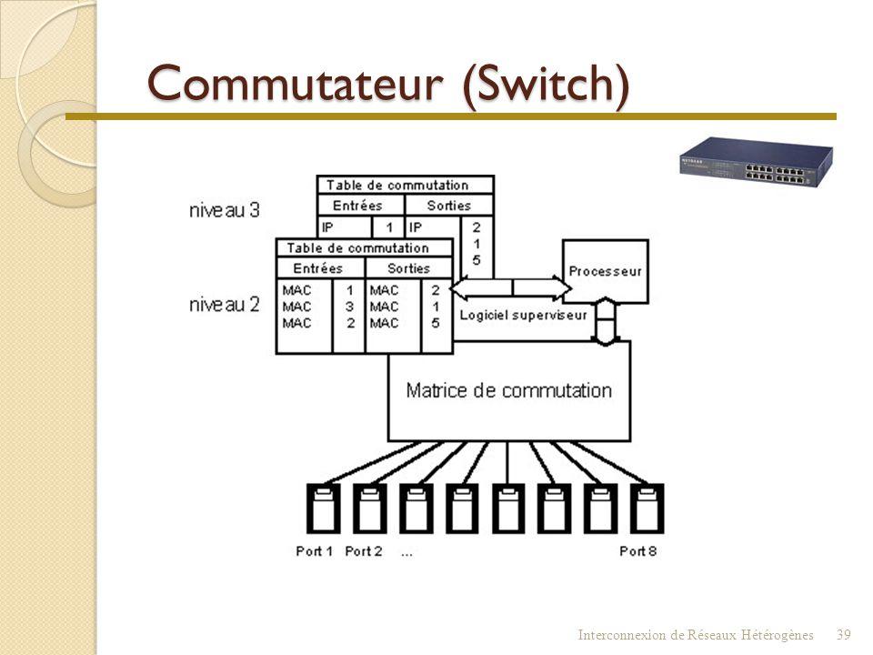 Commutateur (Switch) : segment Interconnexion de Réseaux Hétérogènes38