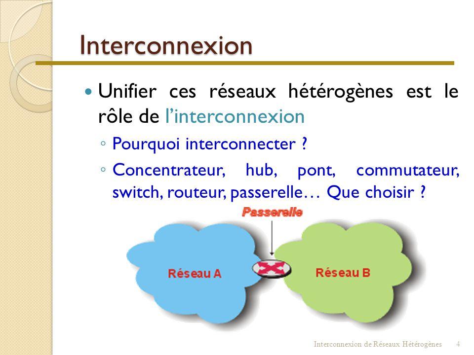 Hétérogénéité  Les réseaux sont souvent hétérogènes: ◦ Types différents  PC, Mac, Terminaux, Minis … ◦ Architectures différentes  Ethernet, Token-R