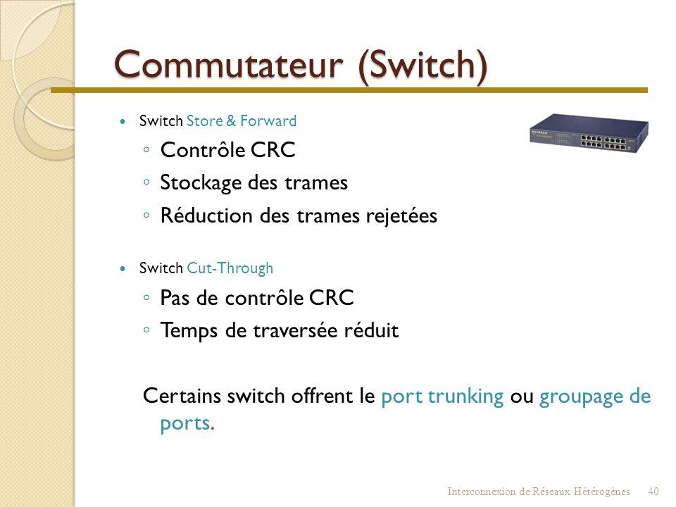 Commutateur (Switch) Interconnexion de Réseaux Hétérogènes39