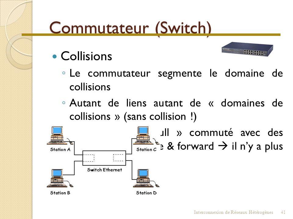 Commutateur (Switch)  Switch Store & Forward ◦ Contrôle CRC ◦ Stockage des trames ◦ Réduction des trames rejetées  Switch Cut-Through ◦ Pas de contr