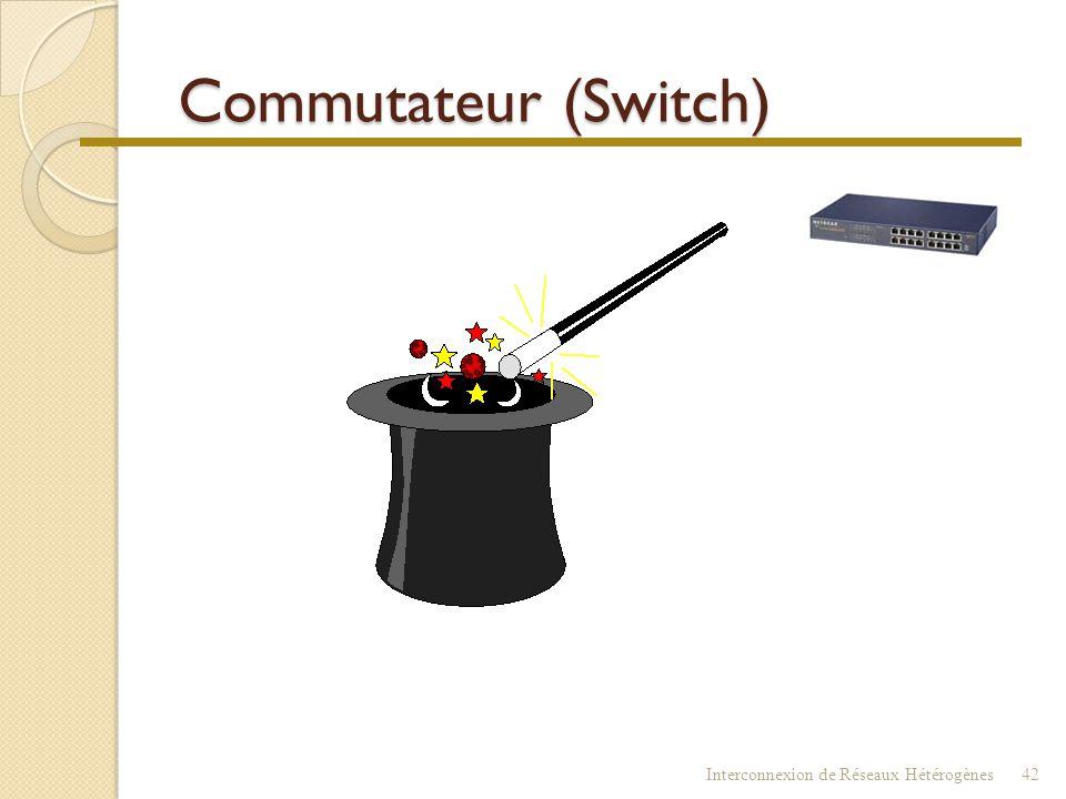 Commutateur (Switch)  Collisions ◦ Le commutateur segmente le domaine de collisions ◦ Autant de liens autant de « domaines de collisions » (sans coll