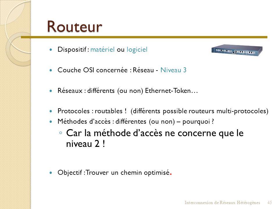 Interconnexion : routeur Interconnexion de Réseaux Hétérogènes44