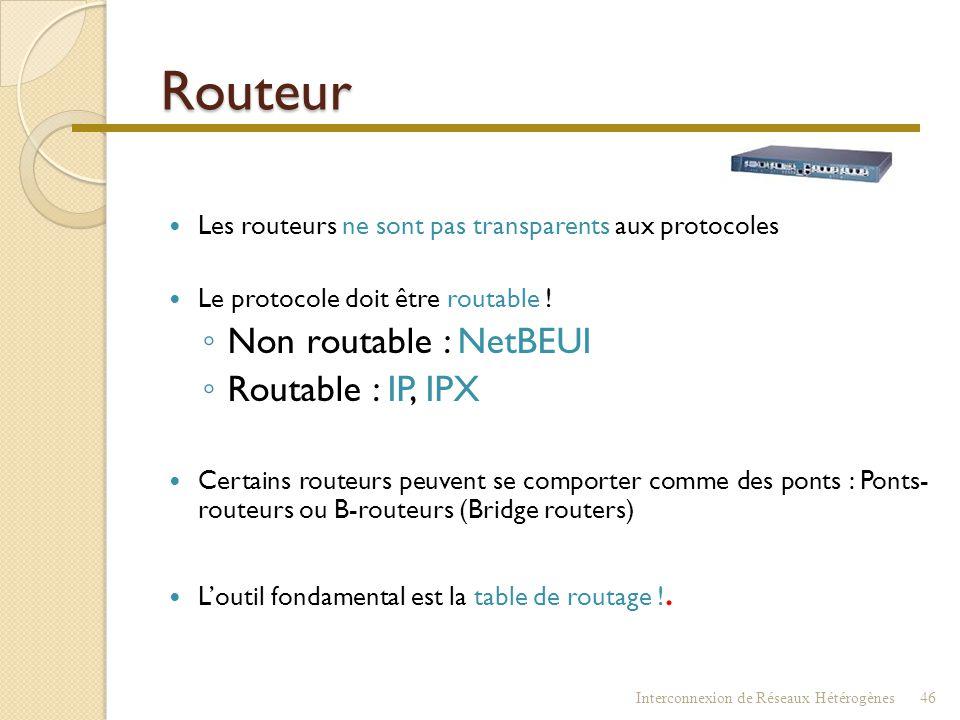 Routeur  Dispositif : matériel ou logiciel  Couche OSI concernée : Réseau - Niveau 3  Réseaux : différents (ou non) Ethernet-Token…  Protocoles :