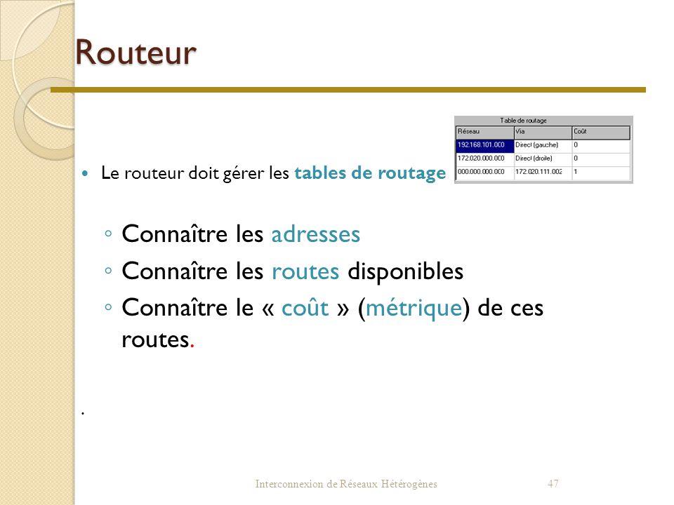 Routeur  Les routeurs ne sont pas transparents aux protocoles  Le protocole doit être routable ! ◦ Non routable : NetBEUI ◦ Routable : IP, IPX  Cer