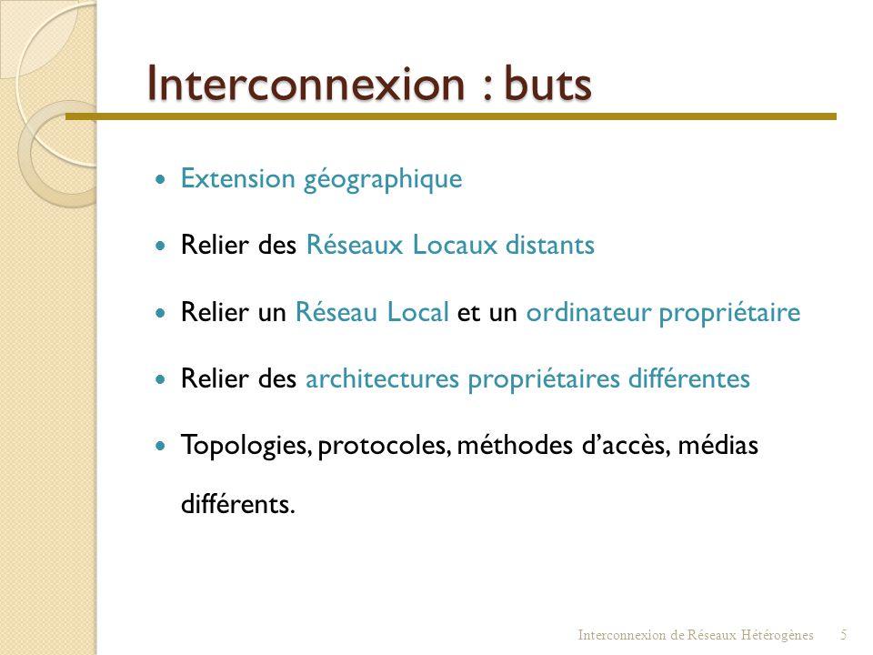 Interconnexion  Unifier ces réseaux hétérogènes est le rôle de l'interconnexion ◦ Pourquoi interconnecter ? ◦ Concentrateur, hub, pont, commutateur,