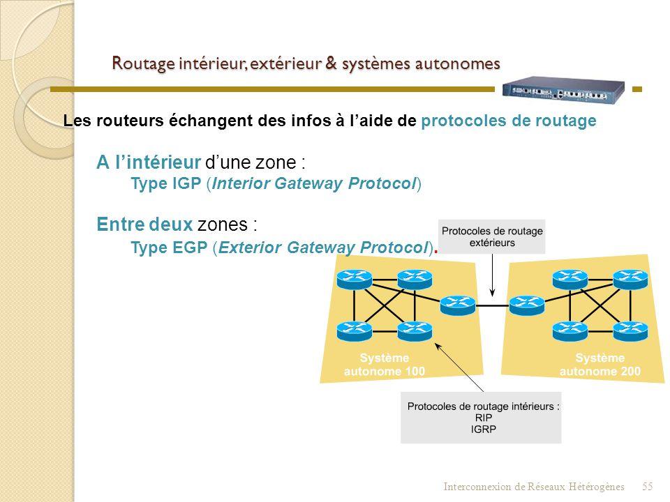 Routeur  Les réseaux (Internet) très étendus sont divisés en zones de routage • Une zone ou « système autonome » est géré par une entité et repéré pa