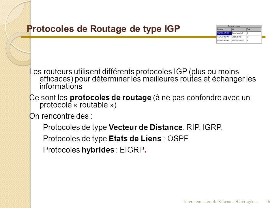 Routage intérieur, extérieur & systèmes autonomes Interconnexion de Réseaux Hétérogènes55 Les routeurs échangent des infos à l'aide de protocoles de r