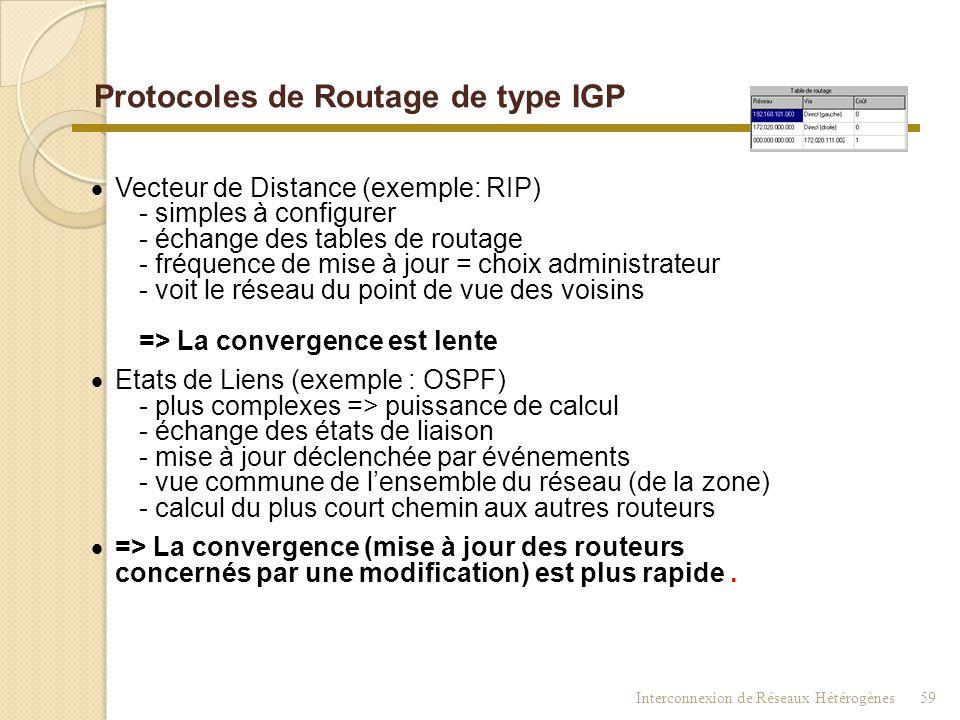 Interconnexion de Réseaux Hétérogènes58 Protocoles de Routage de type IGP