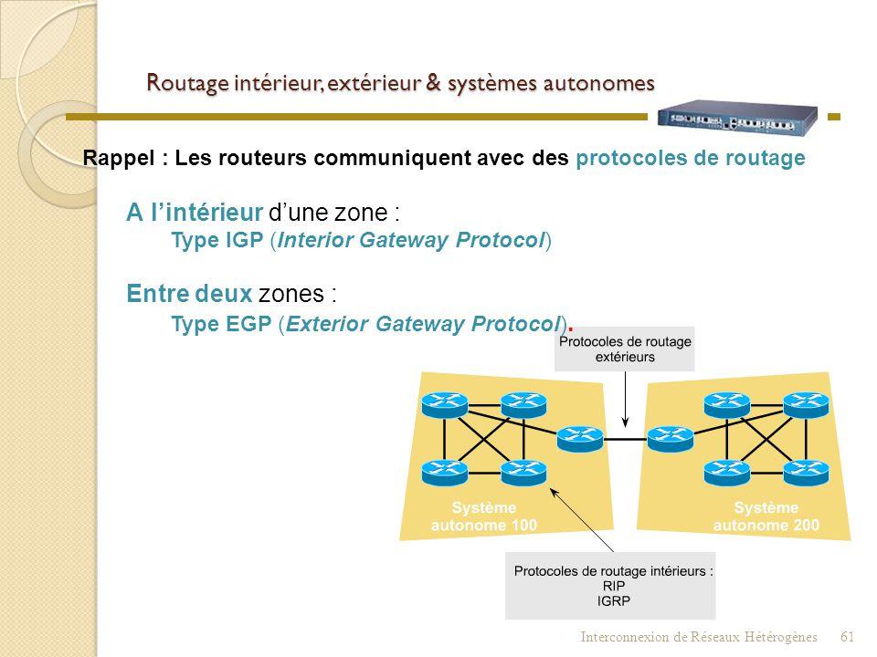 Les routeurs échangent des infos à l'aide de protocoles de routage A l'intérieur d'une zone : famille IGP (Interior Gateway Protocol) Les principaux p