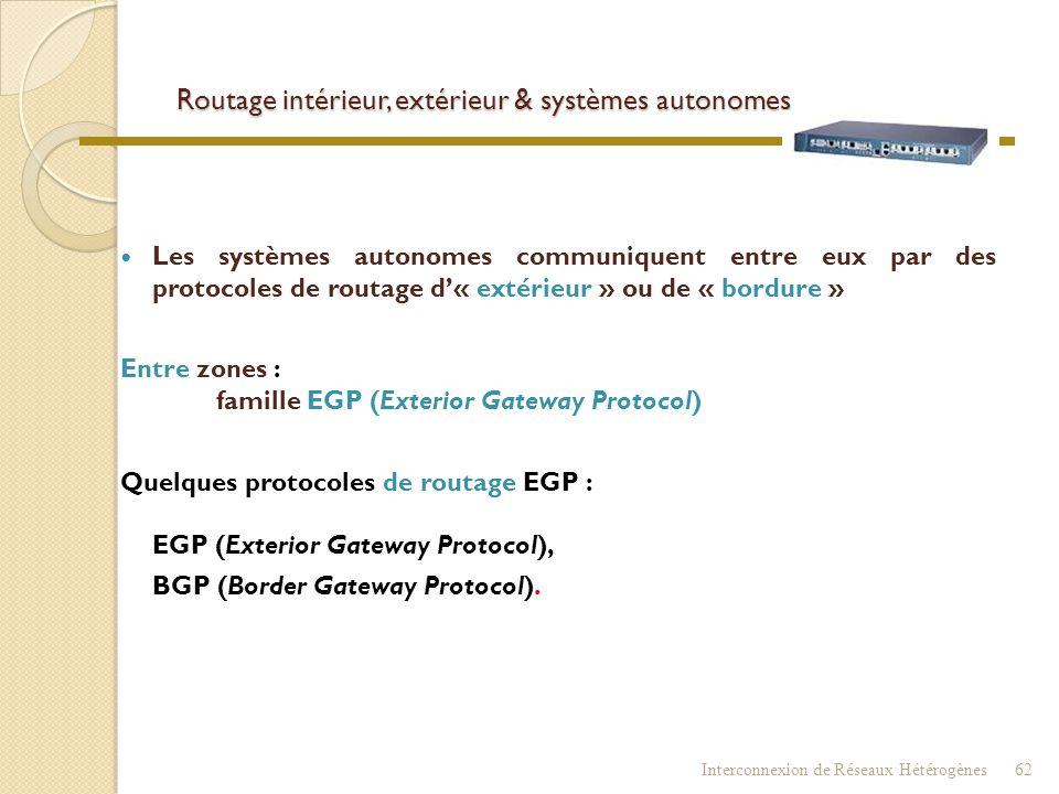 Interconnexion de Réseaux Hétérogènes61 Rappel : Les routeurs communiquent avec des protocoles de routage A l'intérieur d'une zone : Type IGP (Interio
