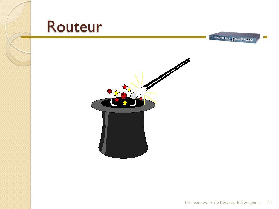 Routeurs - Résumé  Ils sont plus lents que les ponts – pourquoi ?  Car ils travaillent à un niveau ISO supérieur  Les trames de diffusion ou de col