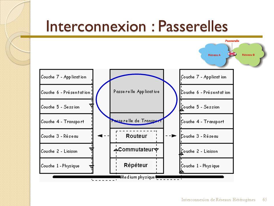 Routeur Interconnexion de Réseaux Hétérogènes64