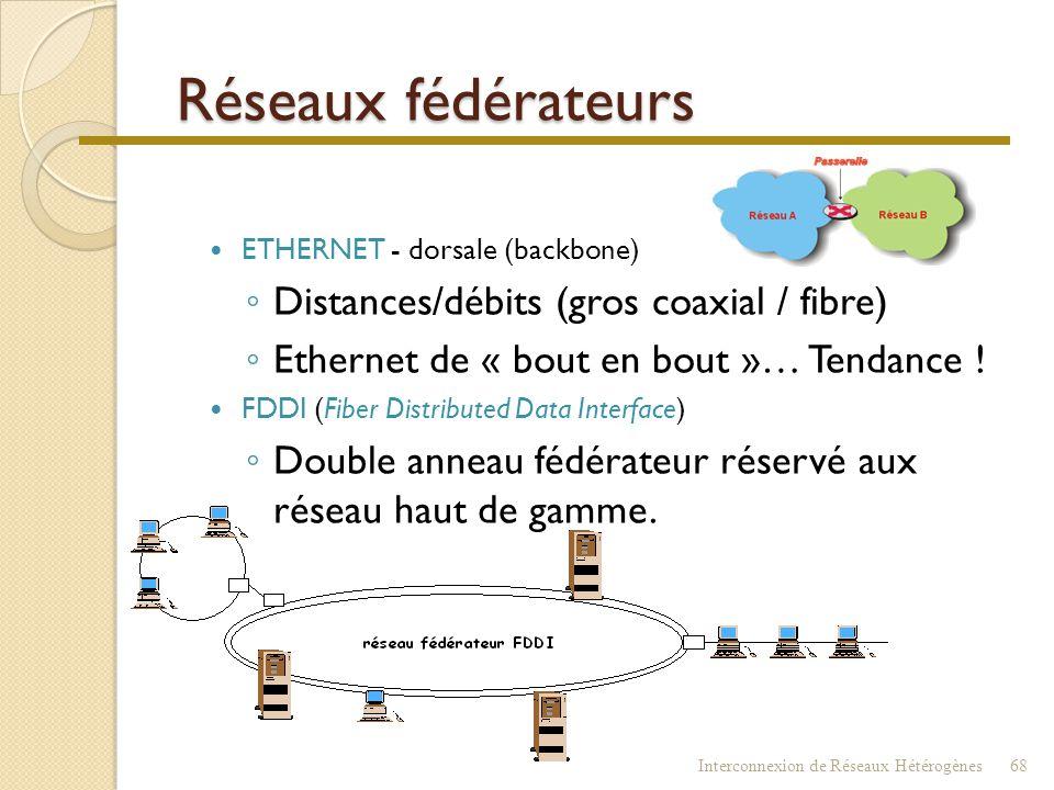 Réseaux fédérateurs  Diviser pour régner ! ◦ Mais en respectant les consignes : Sécurité, Performance et coût !  Interconnexion de réseaux ◦ Ponts (